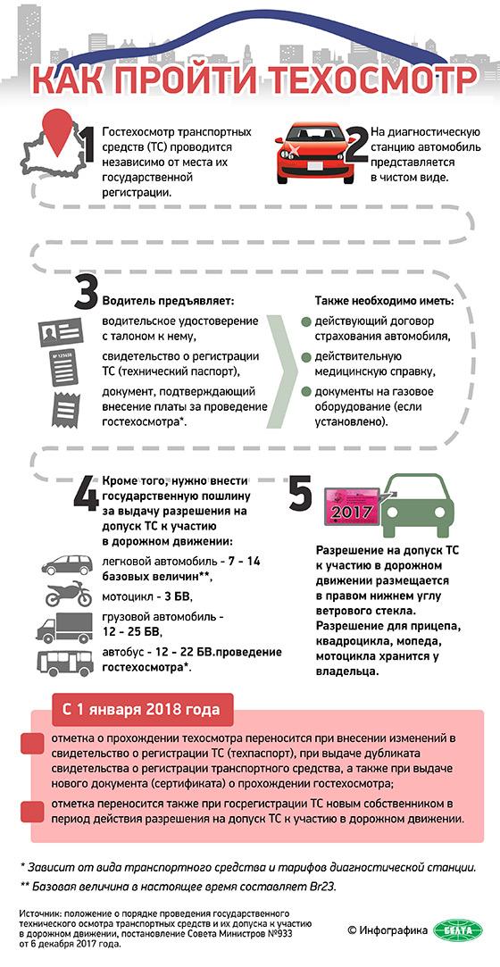 Что необходимо для техосмотра автомобиля 2018