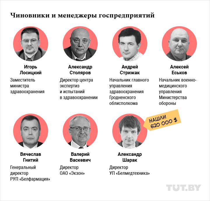 2018.07.12_c11_s7_1_corruption_in_medecine_officials_d