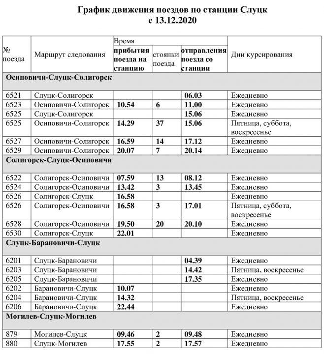 График-движения-поездов-по-станции-Слуцк